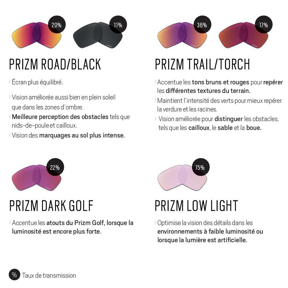 Optic 2000 verres oakley Prizm